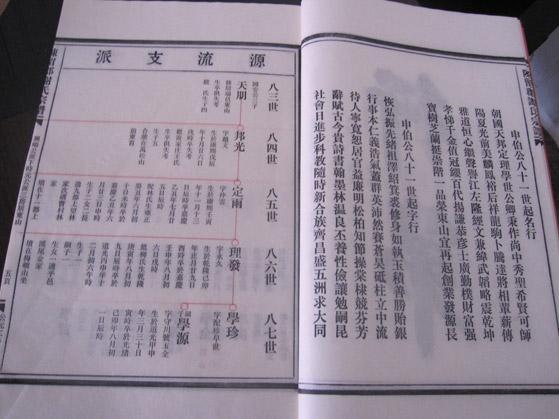 郑州家谱印刷厂(559x419,36k)-谢氏家谱 谢氏家谱网 谢氏家谱字辈图片