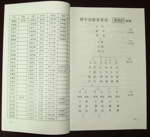 广西黄氏家谱印刷完毕,倾力打造的完美黄氏家谱!