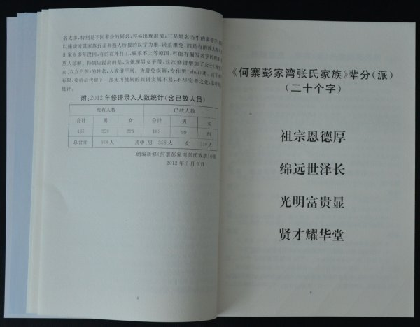 河南信阳张氏家谱图片
