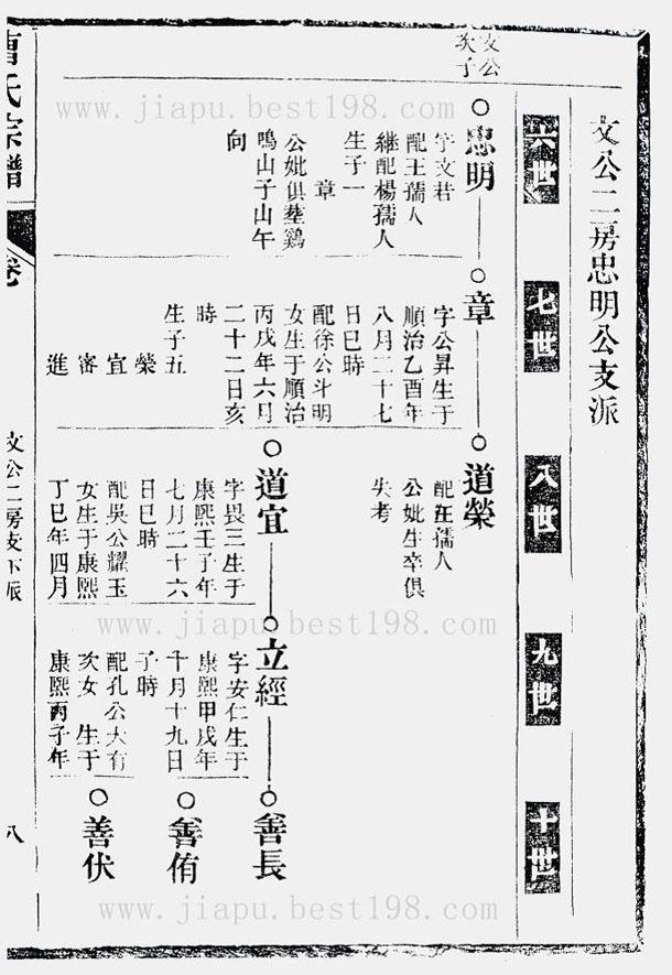 苏洵式(亦称为苏式)